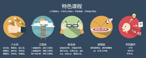 北京财智行建筑培训