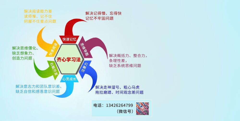 北京齐心教育潜能开发记忆力培训学校