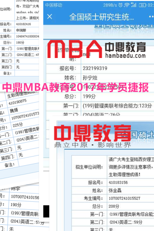 郑州MPAcc辅导培训中心