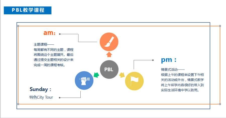 北京成人英语培训